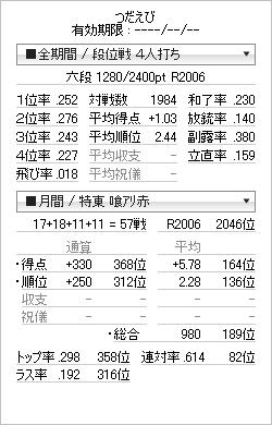 tenhou_prof_201112280.jpg