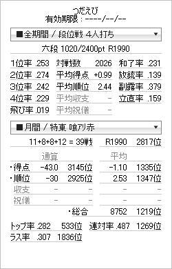 tenhou_prof_201201301.jpg
