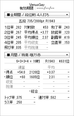 tenhou_prof_20120630a.png