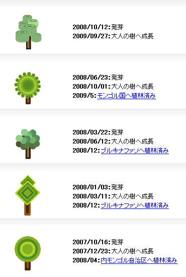 今までの樹