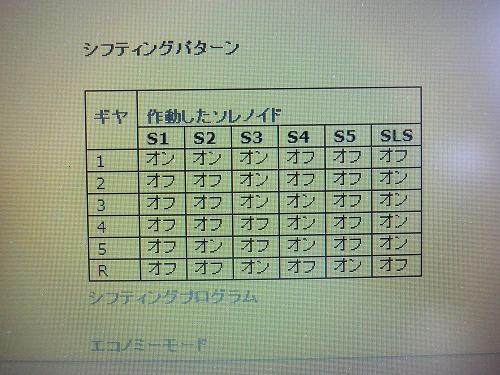 画像2012.4.9 032