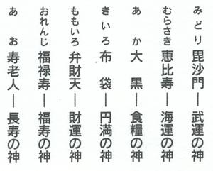 七福神飴blog02