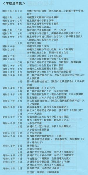 高小歴史年表blog01