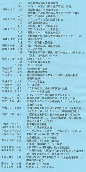 高小歴史年表blog02