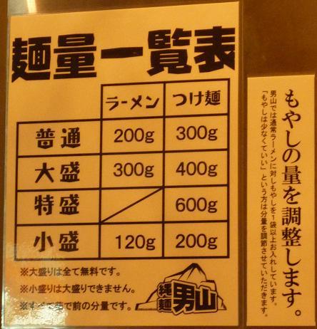 『縄麺 男山』 麺量POP