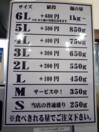 『つけ麺 表裏』 麺の量