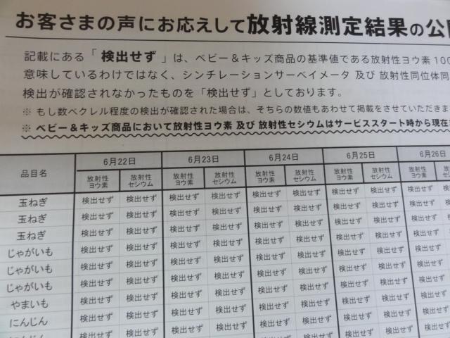 oisix放射能検査1