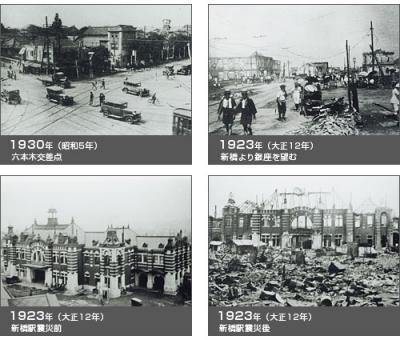 関東大地震前後M