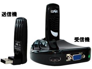 送信機と受信機