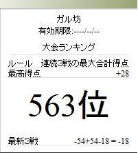 雀荘ブンブン第6回大規模視聴者大会ガル坊成績