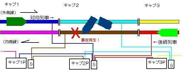 コピーCKC防護スイッチ