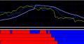 波動ナビ上昇から下降