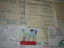 1015 教室ポスター