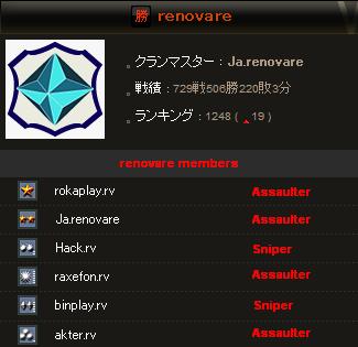 renovare member