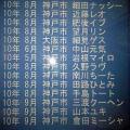 2009年8月下旬のメモリアルプレート