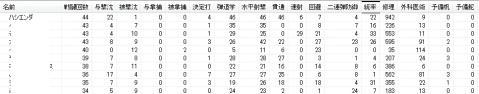 20120323大海戦戦績