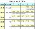 2009年10月実績表