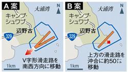日本政府が作成した修正2案