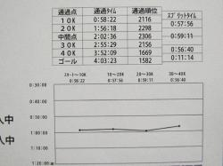 091214kansoushou-023.jpg