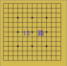 囲碁ライブラリ修正前