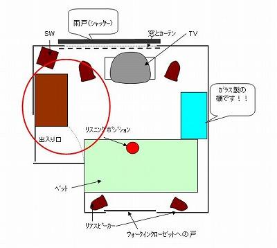 230308部屋の配置(1)