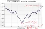 R1484→R1720 実質1日