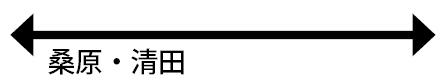 矢印に文字-サイズ変更