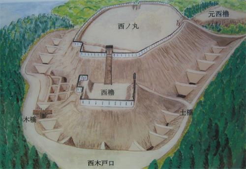 山中城西の丸鳥瞰図