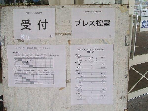 なでしこリーグ参入決定戦_ 13