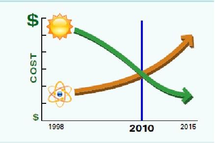 SolarCostS.jpg