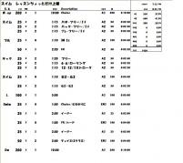 5月27日のメニュー(ちょっとだけ上級)