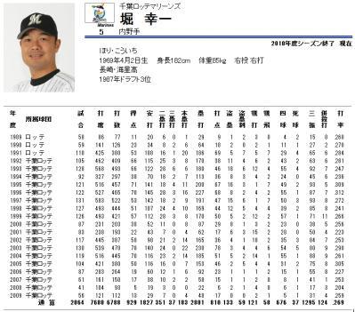 horikouichi_20101203_2.jpg