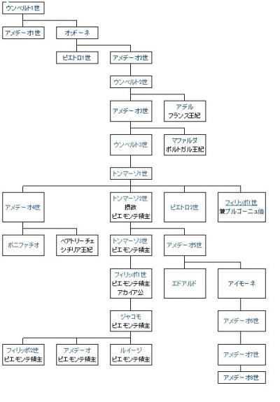 savoia_1.jpg