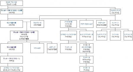 savoia_5.jpg