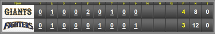 score_091031_GF.jpg