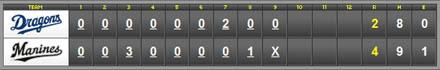 score_20100518.jpg