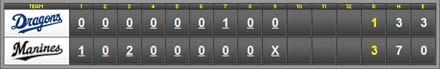 score_20100519.jpg