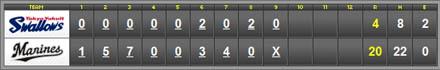score_20100522.jpg