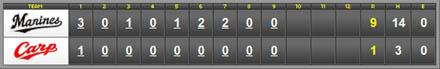 score_20100526.jpg