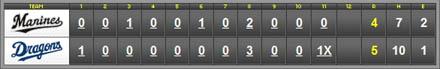 score_20100604.jpg