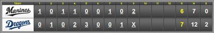 score_20100605.jpg