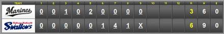 score_20100606.jpg