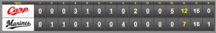 score_20100610.jpg