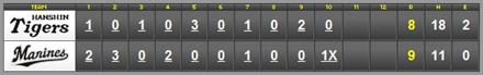 score_20100613.jpg