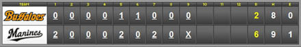 score_20100624.jpg