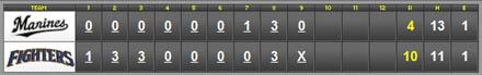 score_20100626.jpg