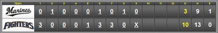 score_20100627.jpg