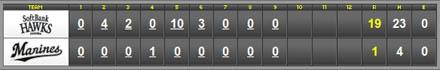 score_20100629.jpg