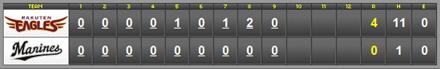 score_20100813.jpg