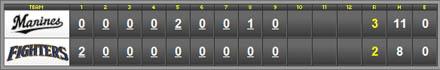 score_20100817.jpg